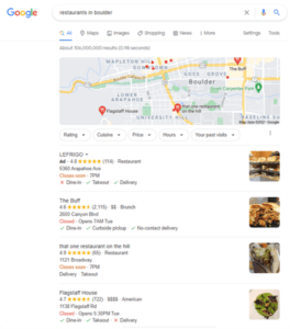 Illustrates the importance of local SEO